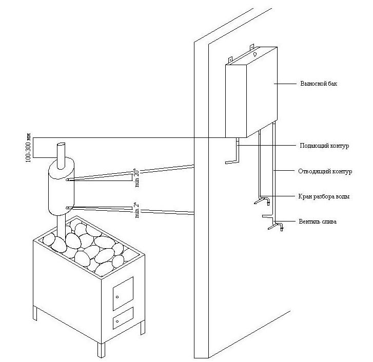 Схема подключения выносного бака
